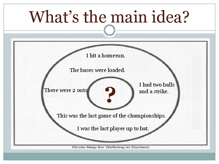 What's the main idea? I hit a homerun. The bases were loaded. There were