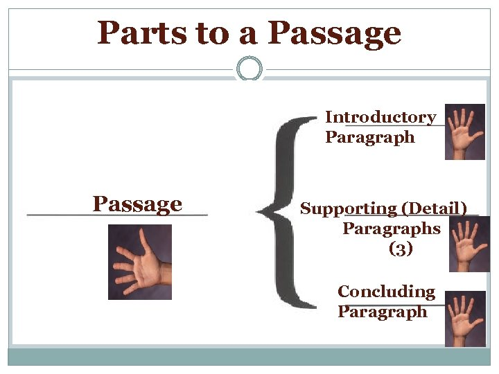 Parts to a Passage Introductory Paragraph Passage Supporting (Detail) Paragraphs (3) Concluding Paragraph