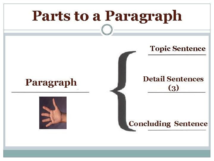 Parts to a Paragraph Topic Sentence Paragraph Detail Sentences (3) Concluding Sentence
