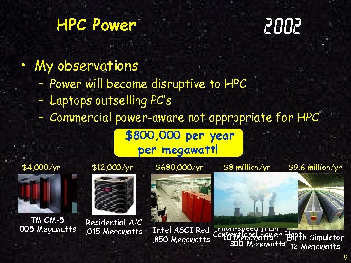 HPC Power 2002 • My observations – Power will become disruptive to HPC –