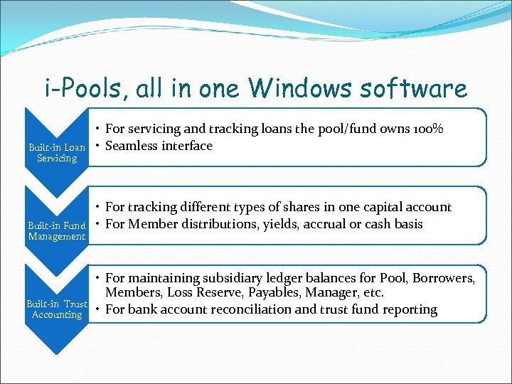 i-Pools, all in one Windows software Built-in Loan Servicing Built-in Fund Management Built-in Trust