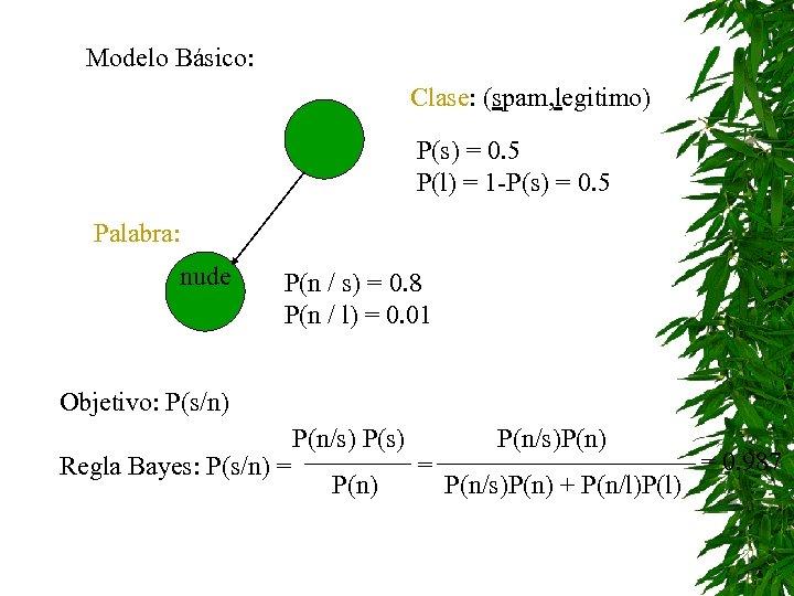 Modelo Básico: Clase: (spam, legitimo) P(s) = 0. 5 P(l) = 1 -P(s) =