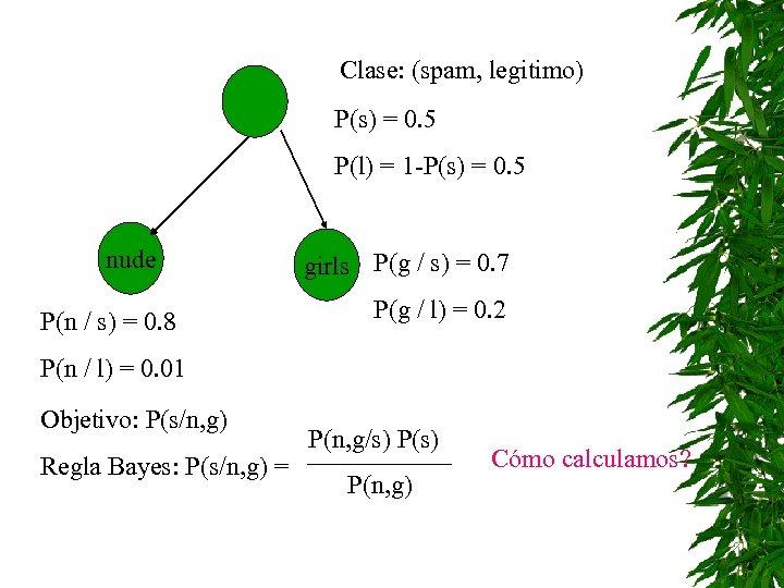 Clase: (spam, legitimo) P(s) = 0. 5 P(l) = 1 -P(s) = 0. 5