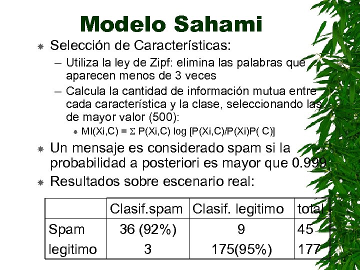 Modelo Sahami Selección de Características: – Utiliza la ley de Zipf: elimina las palabras