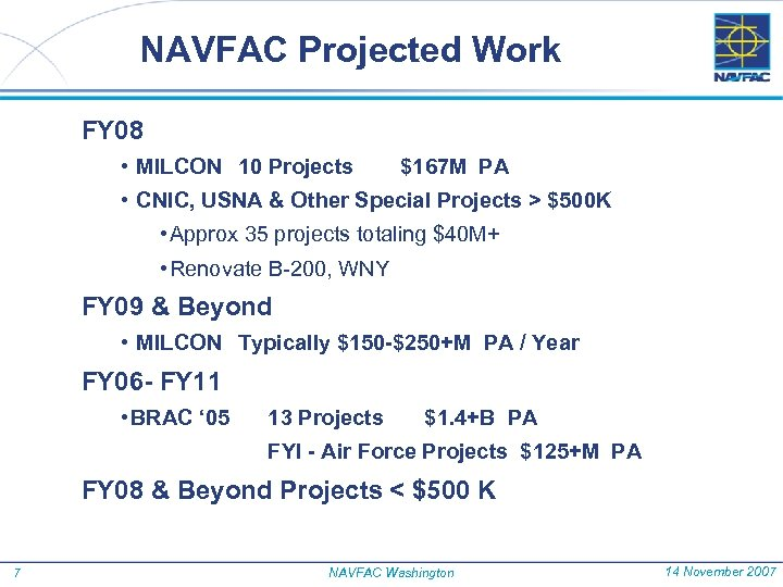 NAVFAC Projected Work FY 08 • MILCON 10 Projects $167 M PA • CNIC,