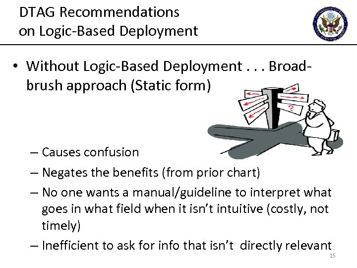 DTAG Recommendations on Logic-Based Deployment • Without Logic-Based Deployment. . . Broadbrush approach (Static