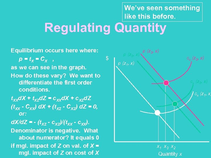 We've seen something like this before. Regulating Quantity Equilibrium occurs here where: $ p