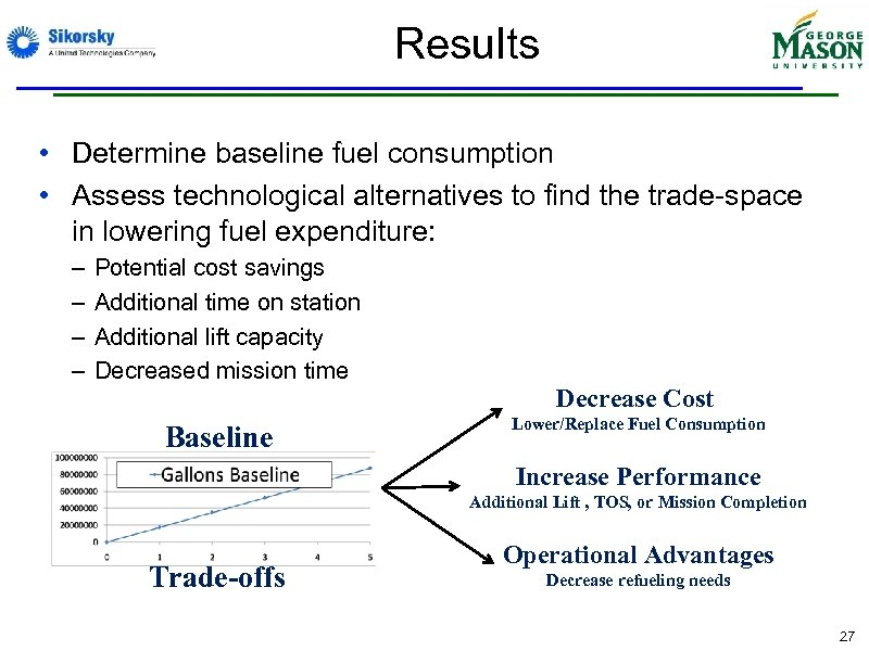 Results • Determine baseline fuel consumption • Assess technological alternatives to find the trade-space