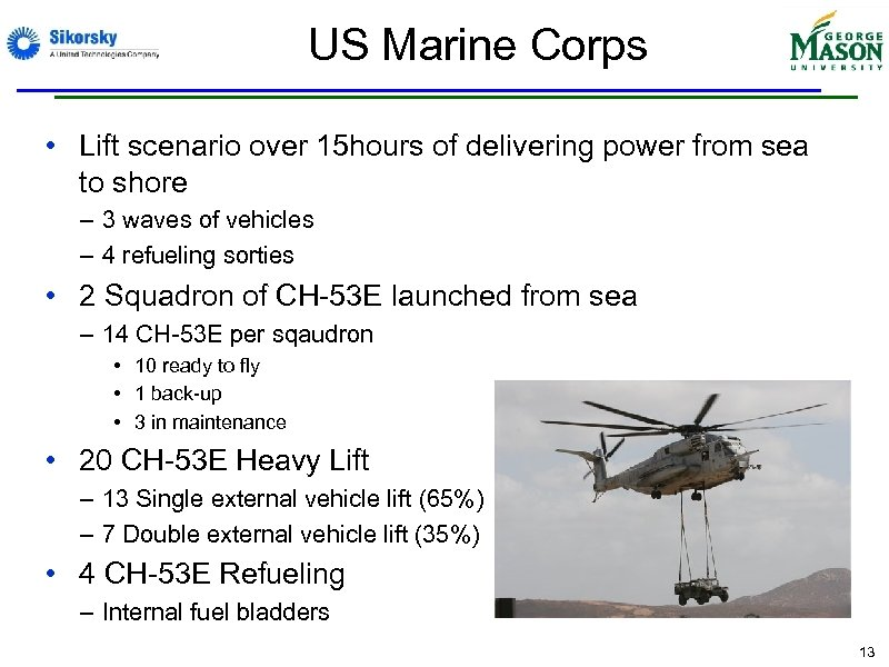 US Marine Corps • Lift scenario over 15 hours of delivering power from sea