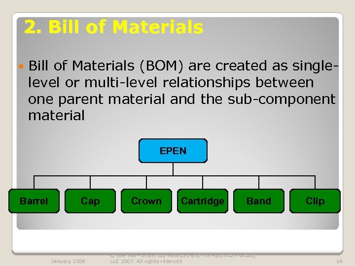 2. Bill of Materials (BOM) are created as singlelevel or multi-level relationships between one