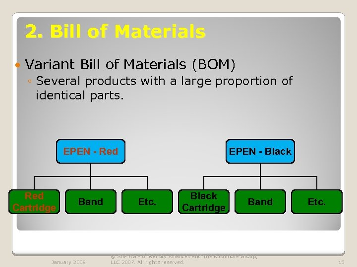 2. Bill of Materials Variant Bill of Materials (BOM) ◦ Several products with a