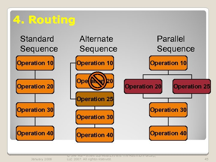 4. Routing Standard Sequence Operation 10 Operation 20 Alternate Sequence Operation 10 Operation 20