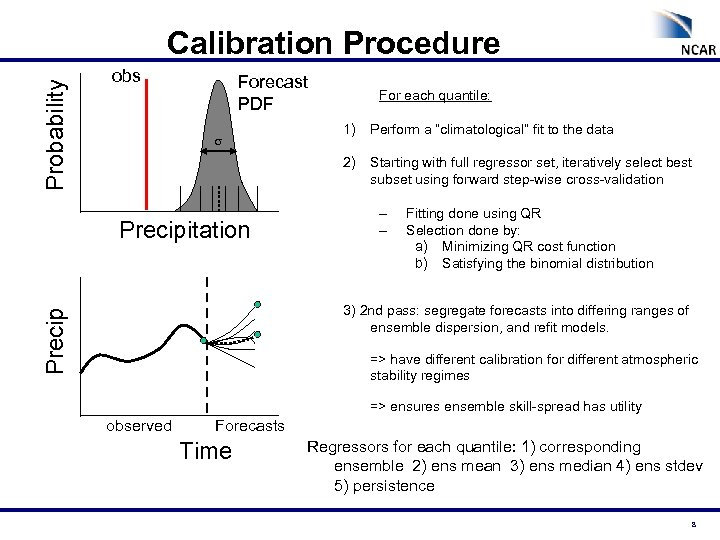 "Probability Calibration Procedure obs Forecast PDF For each quantile: 1) Perform a ""climatological"" fit"