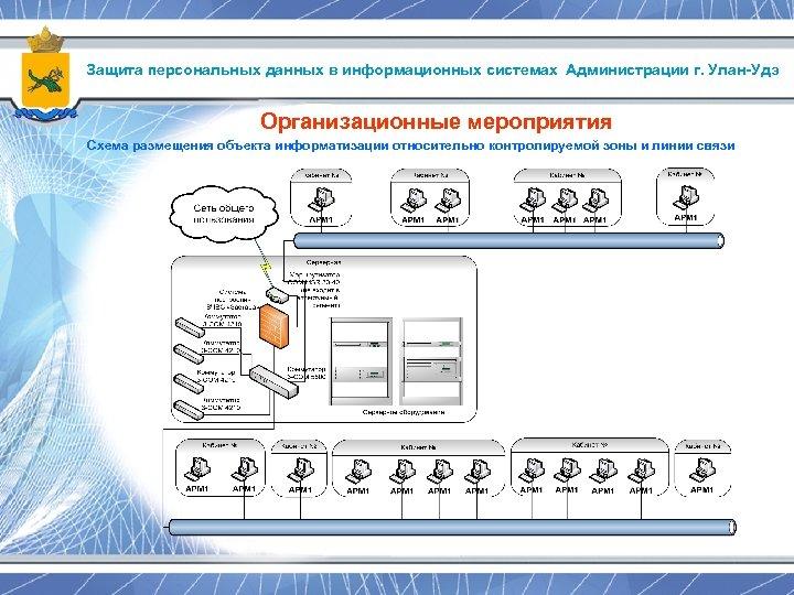 Защита персональных данных в информационных системах Администрации г. Улан-Удэ Организационные мероприятия Схема размещения объекта