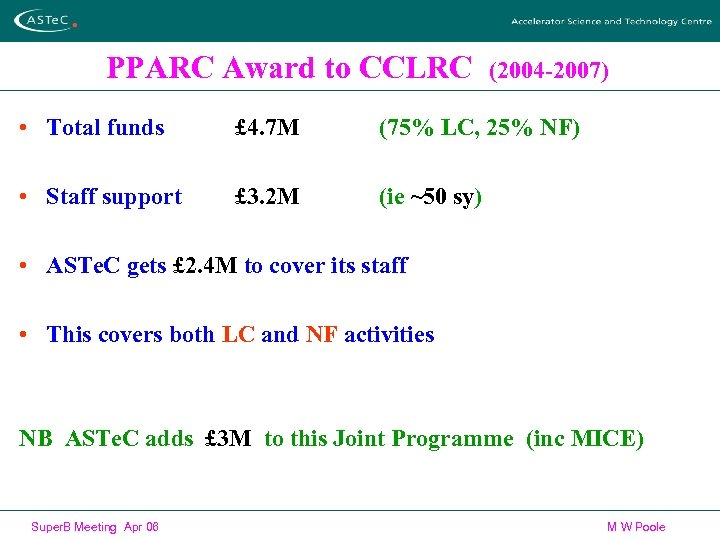 PPARC Award to CCLRC (2004 -2007) • Total funds £ 4. 7 M (75%