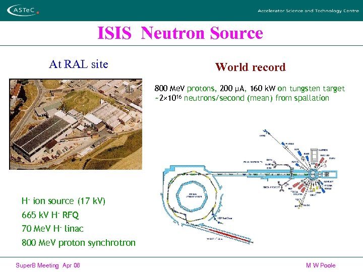 ISIS Neutron Source At RAL site World record 800 Me. V protons, 200 µA,