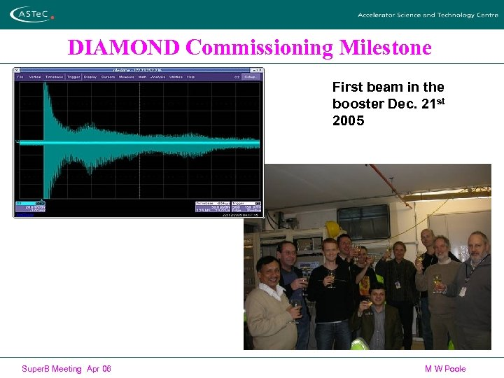 DIAMOND Commissioning Milestone First beam in the booster Dec. 21 st 2005 Super. B
