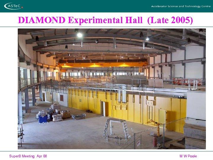 DIAMOND Experimental Hall (Late 2005) Super. B Meeting Apr 06 M W Poole