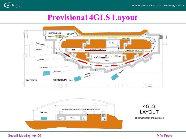Provisional 4 GLS Layout Super. B Meeting Apr 06 M W Poole