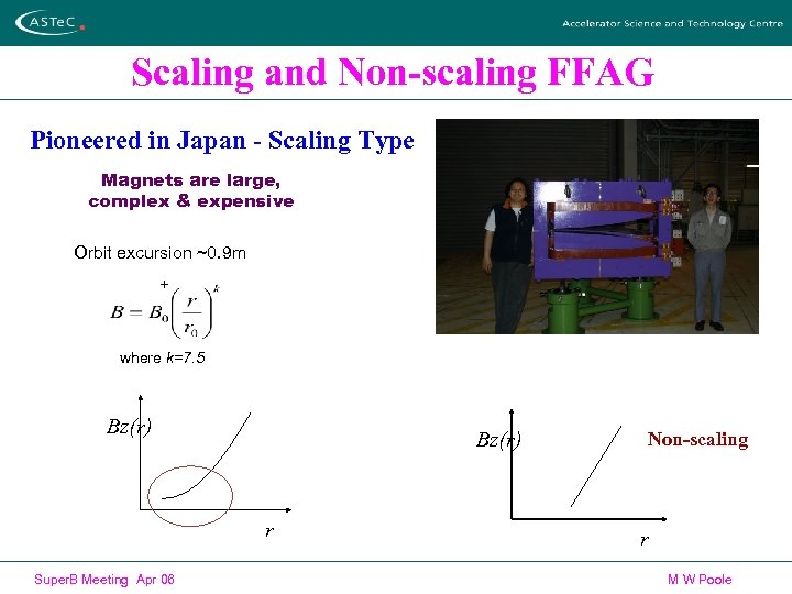 Scaling and Non-scaling FFAG Pioneered in Japan - Scaling Type Magnets are large, complex