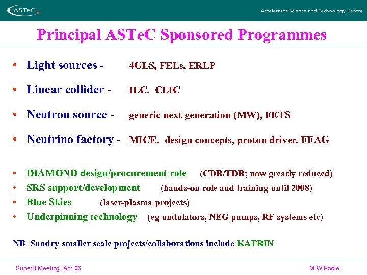 Principal ASTe. C Sponsored Programmes • Light sources - 4 GLS, FELs, ERLP •