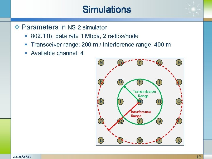 Simulations v Parameters in NS-2 simulator § 802. 11 b, data rate 1 Mbps,