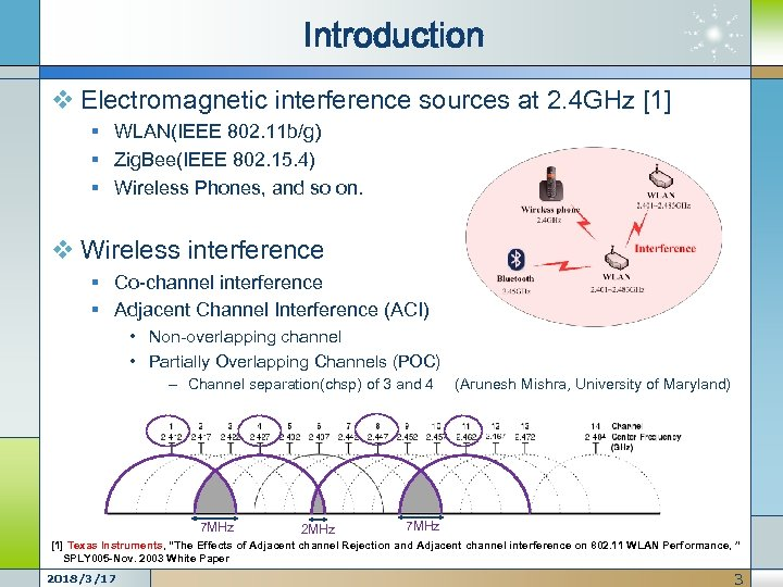 Introduction v Electromagnetic interference sources at 2. 4 GHz [1] § WLAN(IEEE 802. 11