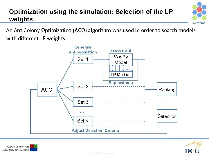 Optimization using the simulation: Selection of the LP weights An Ant Colony Optimization (ACO)