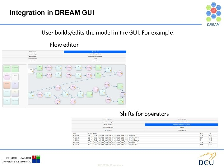 Integration in DREAM GUI User builds/edits the model in the GUI. For example: Flow