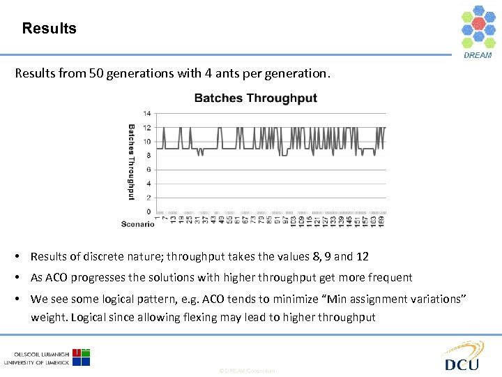 Results from 50 generations with 4 ants per generation. • Results of discrete nature;