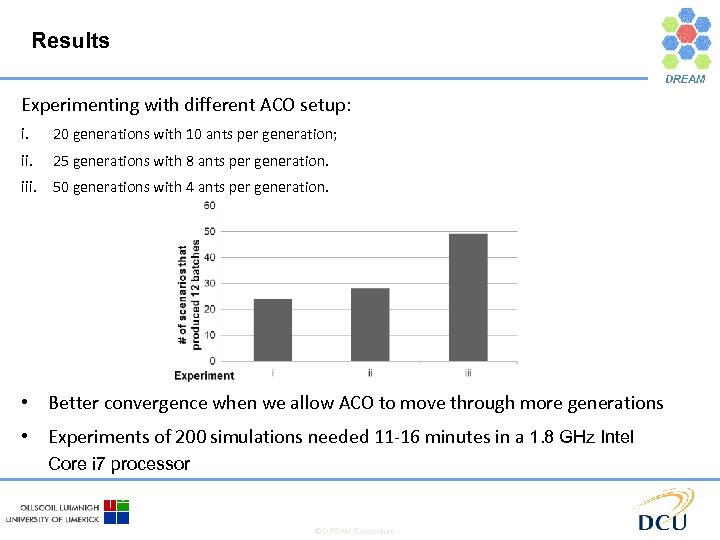 Results Experimenting with different ACO setup: i. 20 generations with 10 ants per generation;