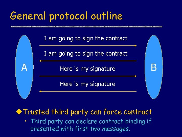 General protocol outline I am going to sign the contract A Here is my