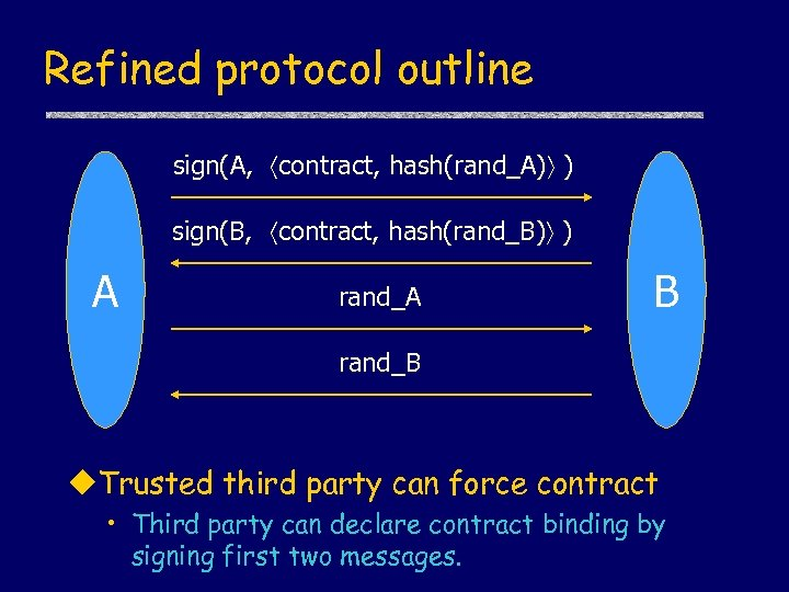 Refined protocol outline sign(A, contract, hash(rand_A) ) sign(B, contract, hash(rand_B) ) A rand_A B