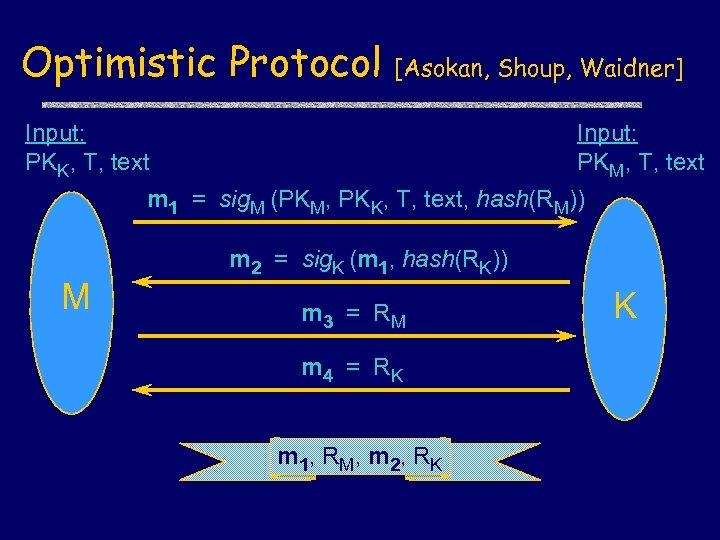 Optimistic Protocol [Asokan, Shoup, Waidner] Input: PKK, T, text Input: PKM, T, text m