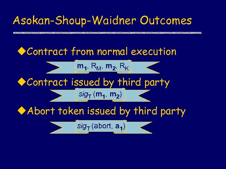 Asokan-Shoup-Waidner Outcomes u. Contract from normal execution m 1 , R M, m 2
