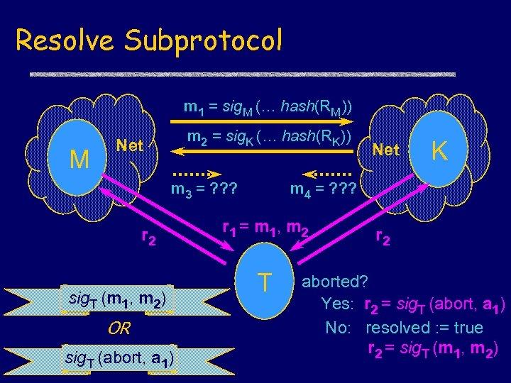 Resolve Subprotocol m 1 = sig. M (… hash(RM)) M m 2 = sig.