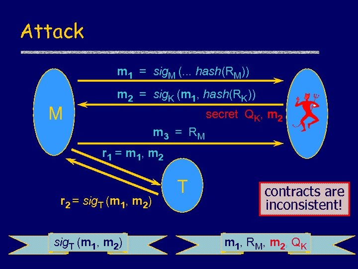 Attack m 1 = sig. M (. . . hash(RM)) M m 2 =