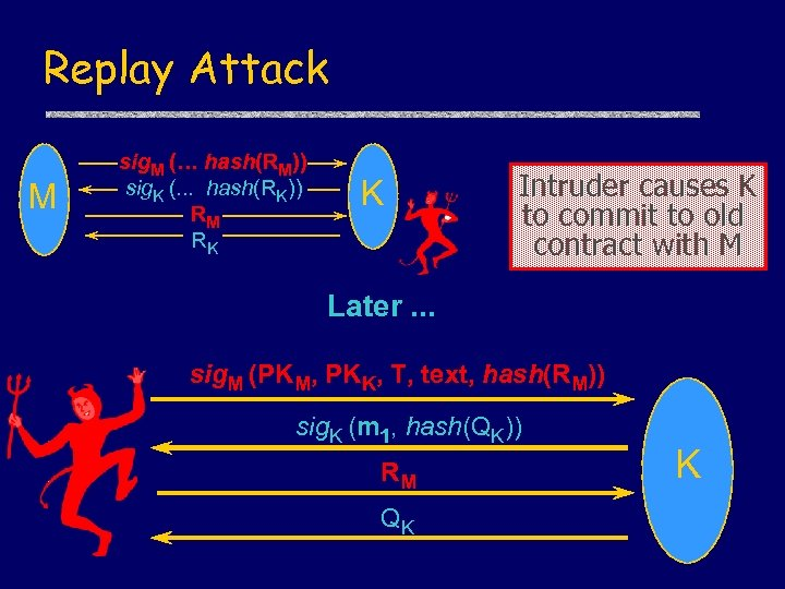 Replay Attack M sig. M (… hash(RM)) sig. K (. . . hash(RK)) RM