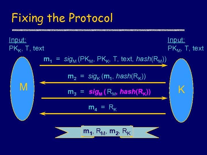 Fixing the Protocol Input: PKK, T, text Input: PKM, T, text m 1 =