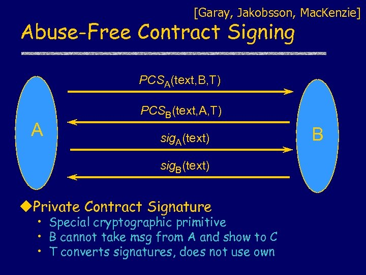 [Garay, Jakobsson, Mac. Kenzie] Abuse-Free Contract Signing PCSA(text, B, T) A PCSB(text, A, T)
