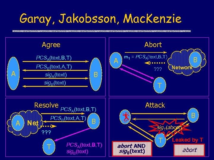 Garay, Jakobsson, Mac. Kenzie Agree Abort PCSA(text, B, T) A PCSB(text, A, T) sig.