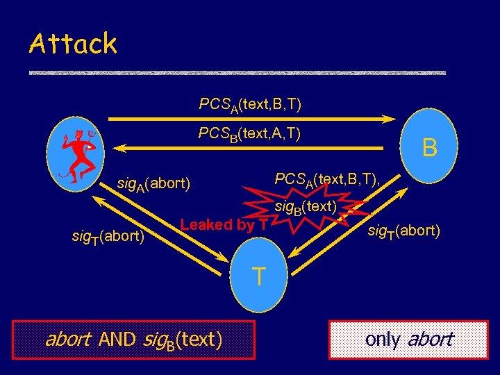 Attack PCSA(text, B, T) PCSB(text, A, T) PCSA(text, B, T), sig. A(abort) sig. T(abort)