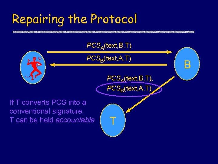 Repairing the Protocol PCSA(text, B, T) PCSB(text, A, T) PCSA(text, B, T), PCSB(text, A,