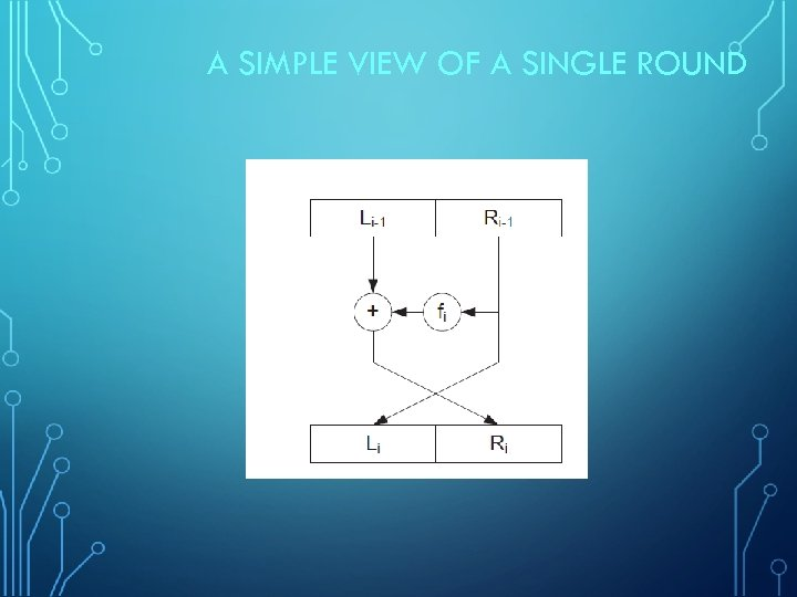 A SIMPLE VIEW OF A SINGLE ROUND