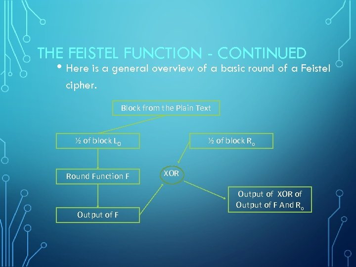 THE FEISTEL FUNCTION - CONTINUED • Here is a general overview of a basic