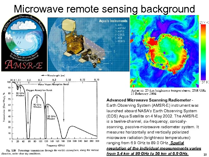 Microwave remote sensing background Advanced Microwave Scanning Radiometer Earth Observing System (AMSR-E) instrument was