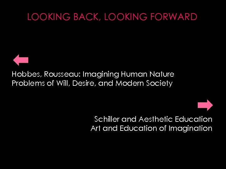 LOOKING BACK, LOOKING FORWARD Hobbes, Rousseau: Imagining Human Nature Problems of Will, Desire, and