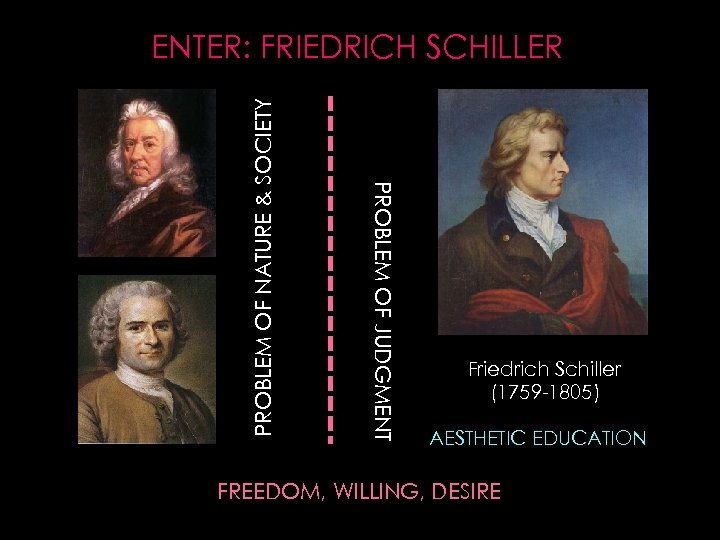 PROBLEM OF JUDGMENT PROBLEM OF NATURE & SOCIETY ENTER: FRIEDRICH SCHILLER Friedrich Schiller (1759