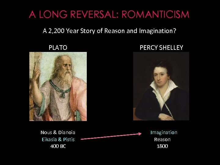 A LONG REVERSAL: ROMANTICISM A 2, 200 Year Story of Reason and Imagination? PLATO
