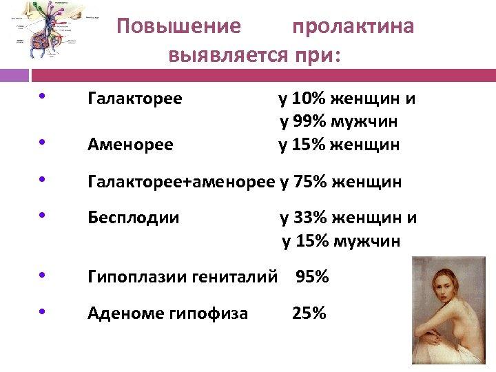 Повышение пролактина выявляется при: • Галакторее • Аменорее • Галакторее+аменорее у 75% женщин •